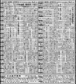FAXed newspaper page from Japanese Kyodo News Agency, received on shortwave