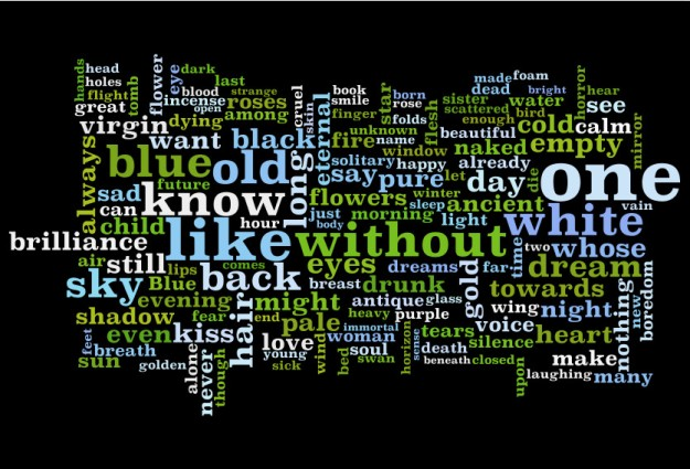 wordle mallarmé